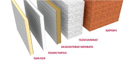 Ангаро из сэндвич-панелей Воронеж